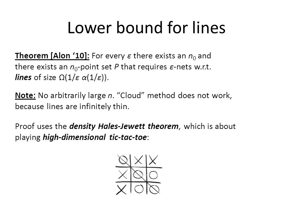 Lower bound for lines Theorem [Alon '10]: For every ε there exists an n 0 and there exists an n 0 -point set P that requires ε-nets w.r.t. lines of si