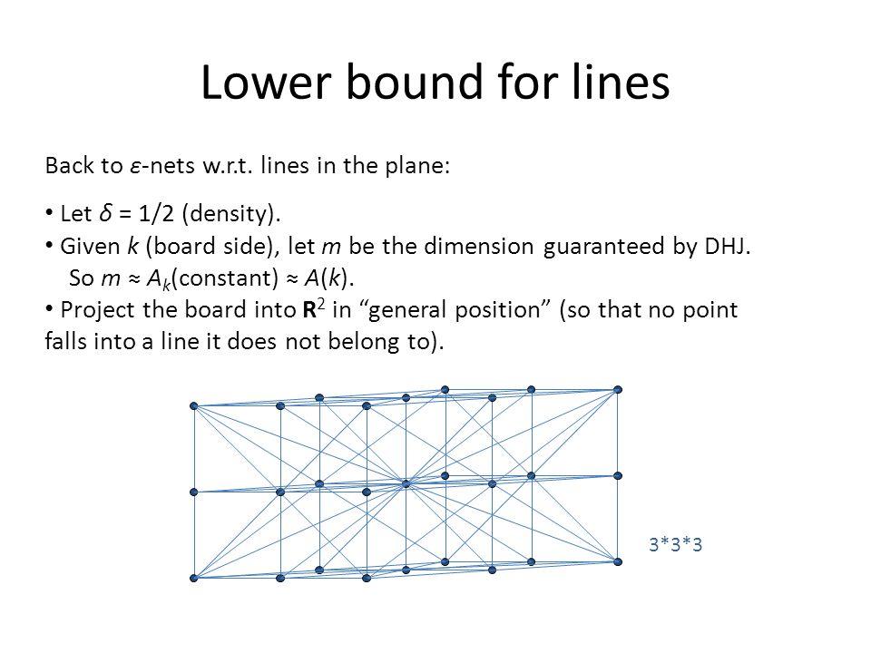 Lower bound for lines Back to ε-nets w.r.t.lines in the plane: Let δ = 1/2 (density).