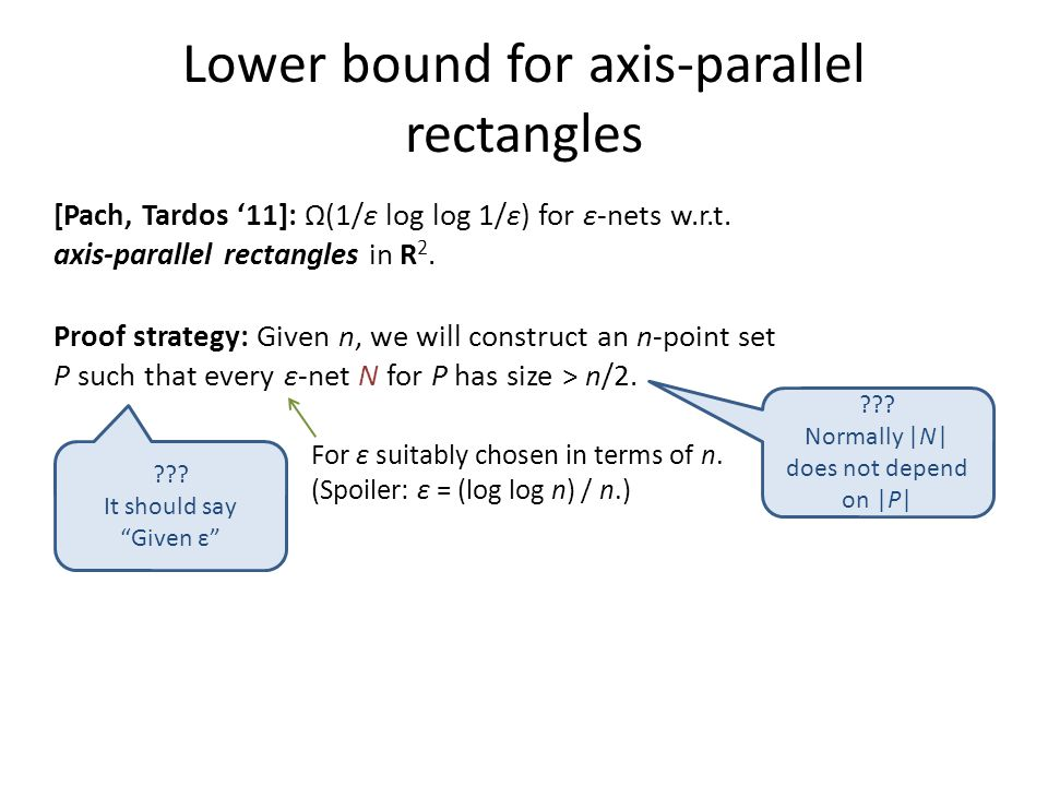 Lower bound for axis-parallel rectangles [Pach, Tardos '11]: Ω(1/ε log log 1/ε) for ε-nets w.r.t. axis-parallel rectangles in R 2. Proof strategy: Giv