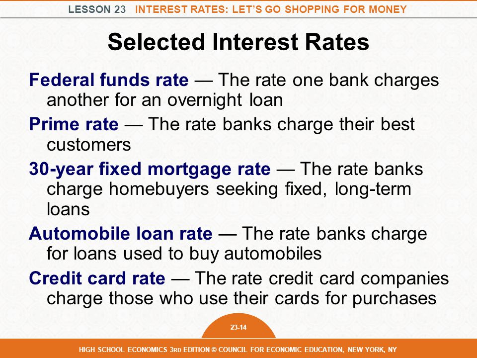 LESSON 23 INTEREST RATES: LET'S GO SHOPPING FOR MONEY 23-14 HIGH SCHOOL ECONOMICS 3 RD EDITION © COUNCIL FOR ECONOMIC EDUCATION, NEW YORK, NY Selected Interest Rates Federal funds rate — The rate one bank charges another for an overnight loan Prime rate — The rate banks charge their best customers 30-year fixed mortgage rate — The rate banks charge homebuyers seeking fixed, long-term loans Automobile loan rate — The rate banks charge for loans used to buy automobiles Credit card rate — The rate credit card companies charge those who use their cards for purchases