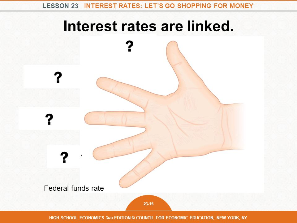 LESSON 23 INTEREST RATES: LET'S GO SHOPPING FOR MONEY 23-15 HIGH SCHOOL ECONOMICS 3 RD EDITION © COUNCIL FOR ECONOMIC EDUCATION, NEW YORK, NY Interest rates are linked.