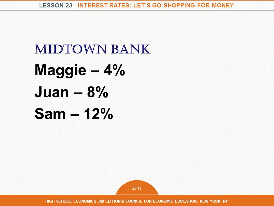 LESSON 23 INTEREST RATES: LET'S GO SHOPPING FOR MONEY 23-17 HIGH SCHOOL ECONOMICS 3 RD EDITION © COUNCIL FOR ECONOMIC EDUCATION, NEW YORK, NY Maggie – 4% Juan – 8% Sam – 12% Midtown Bank