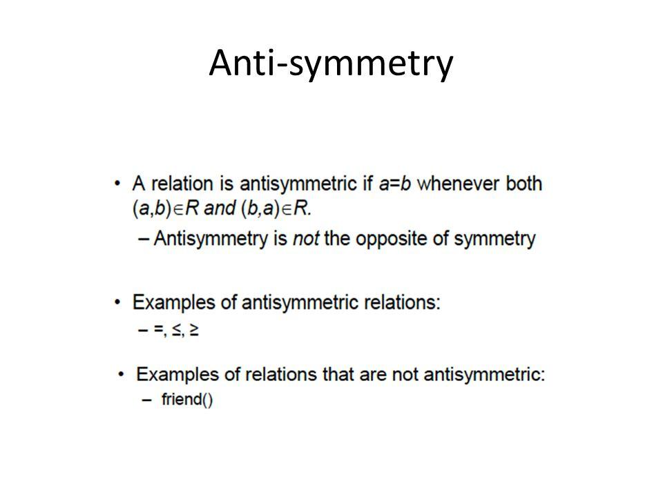 Anti-symmetry