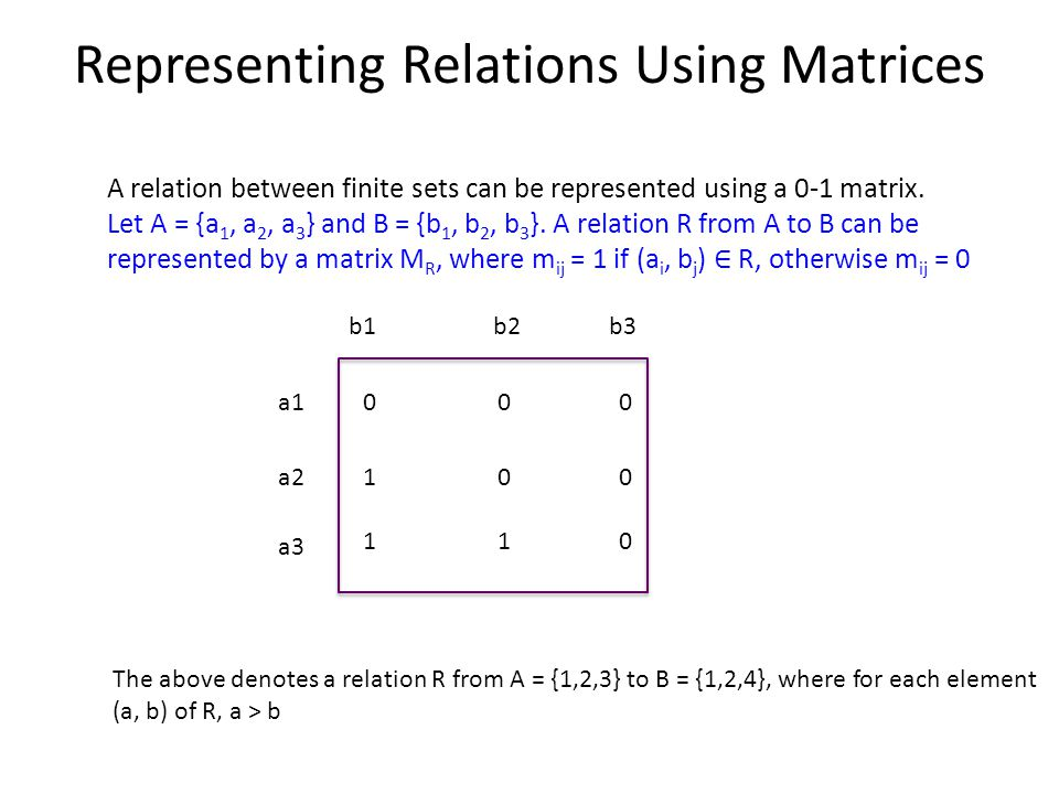 Representing Relations Using Matrices A relation between finite sets can be represented using a 0-1 matrix.