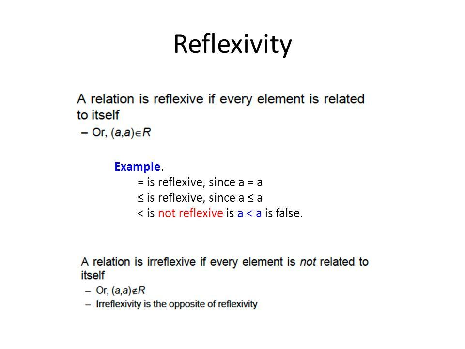 Reflexivity Example.