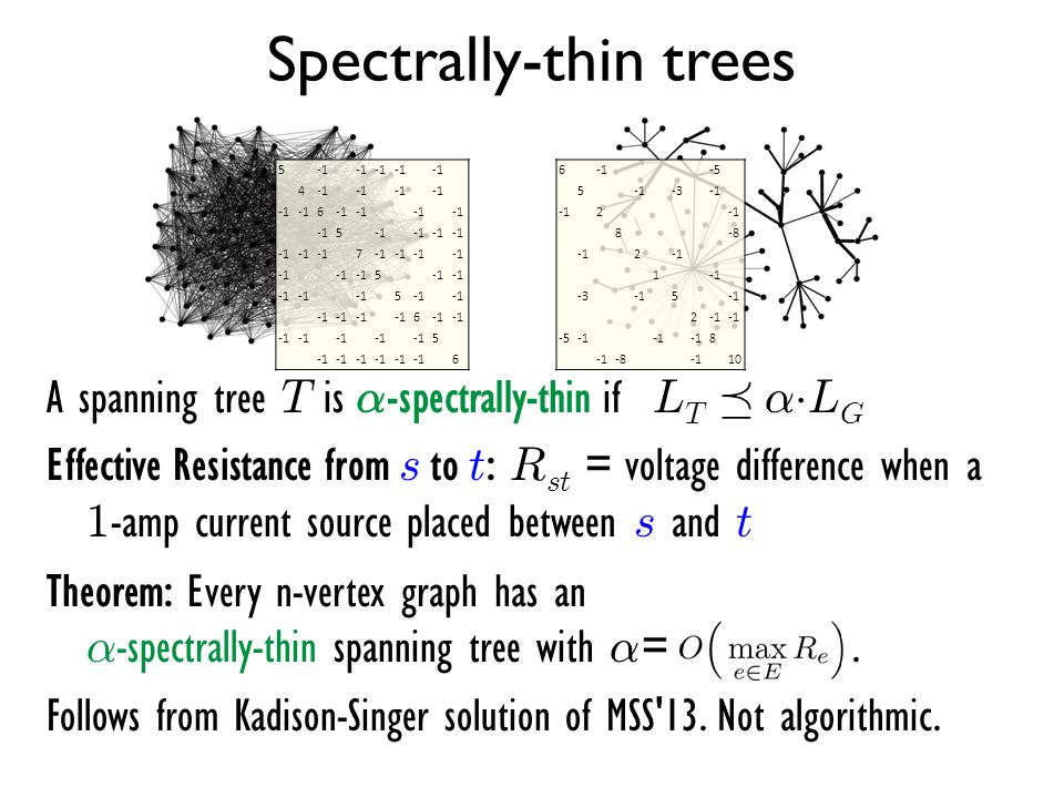Spectrally-thin trees A spanning tree T is ® -spectrally-thin if L T ¹ ® ¢ L G Effective Resistance from s to t : R st = voltage difference when a 1 -