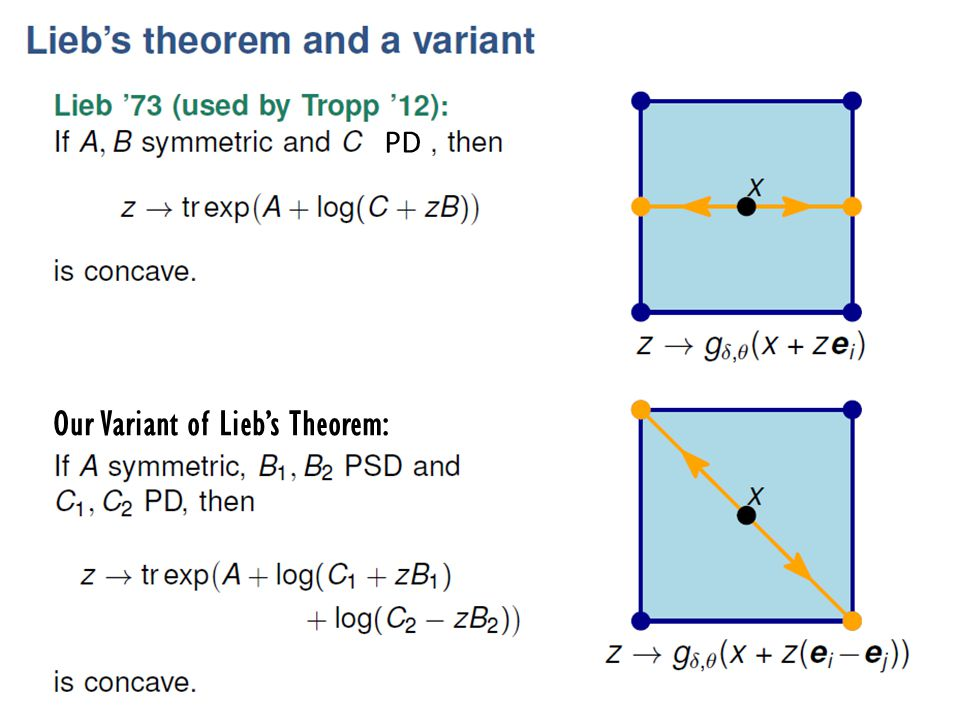 Our Variant of Lieb's Theorem: PD