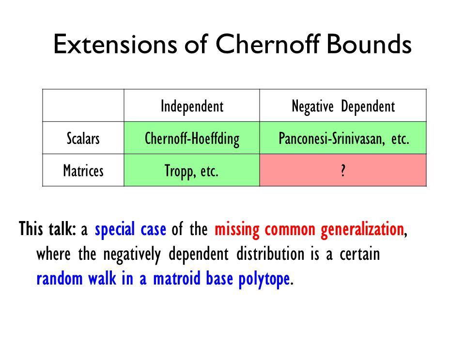 Extensions of Chernoff Bounds IndependentNegative Dependent ScalarsChernoff-HoeffdingPanconesi-Srinivasan, etc. MatricesTropp, etc.? This talk: a spec