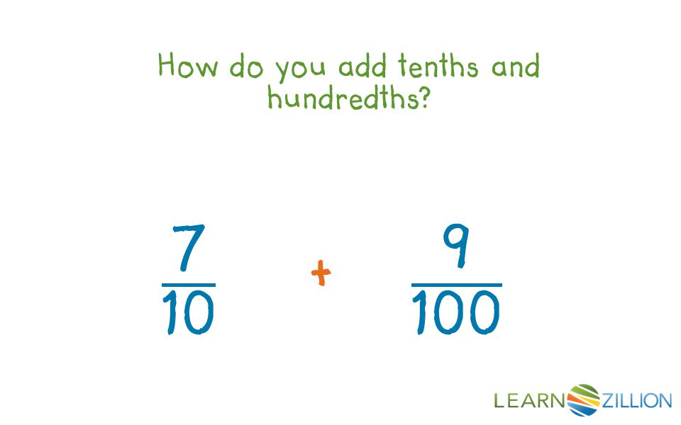 How do you add tenths and hundredths