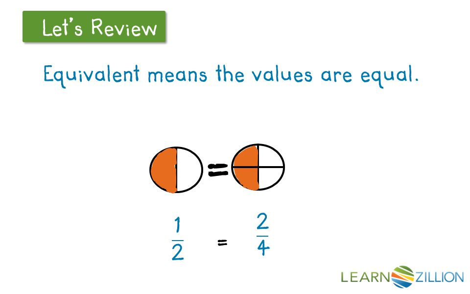 Equivalent means the values are equal. = =
