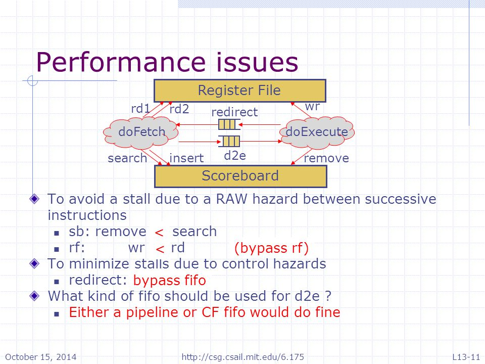 Performance issues To avoid a stall due to a RAW hazard between successive instructions sb: remove .