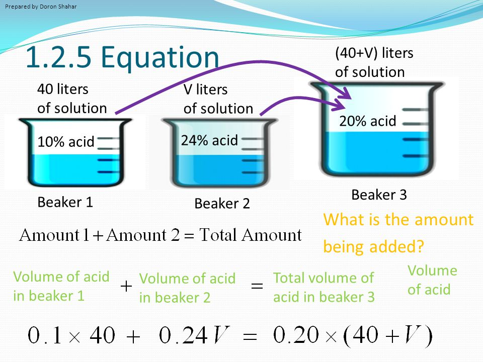 1.2.5 Equation Volume of acid in beaker 1 Volume of acid in beaker 2 Total volume of acid in beaker 3 What is the amount being added? Volume of acid 1
