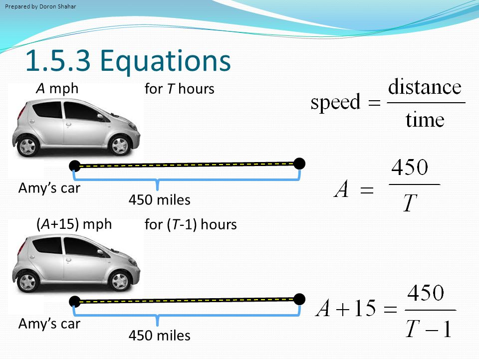 1.5.3 Equations Amy's car A mph 450 miles for T hours Amy's car (A+15) mph 450 miles for (T-1) hours Prepared by Doron Shahar