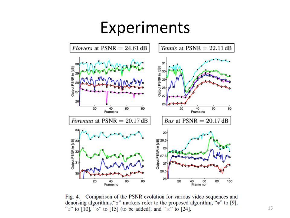 Experiments 16