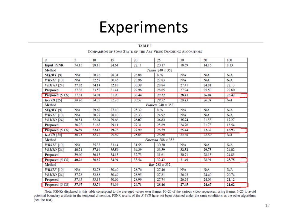 Experiments 17