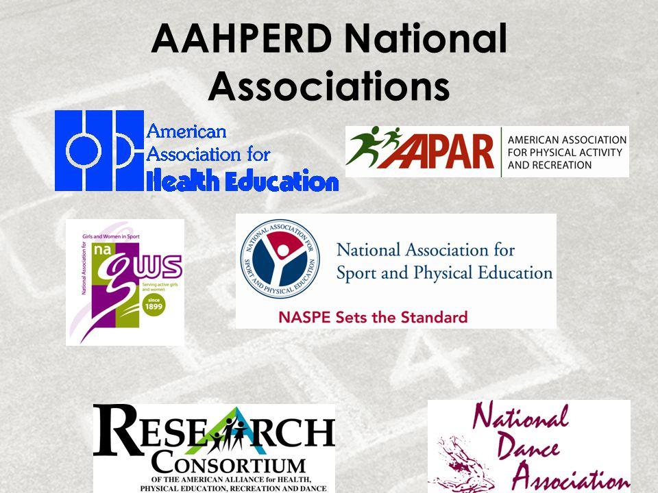 AAHPERD National Associations