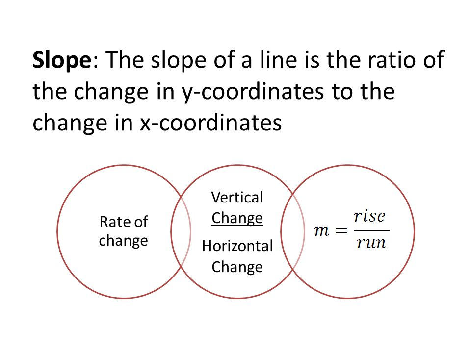Slope Formula The slope m of the line passing through (x₁, y₁) and (x₂,y₂) is given by