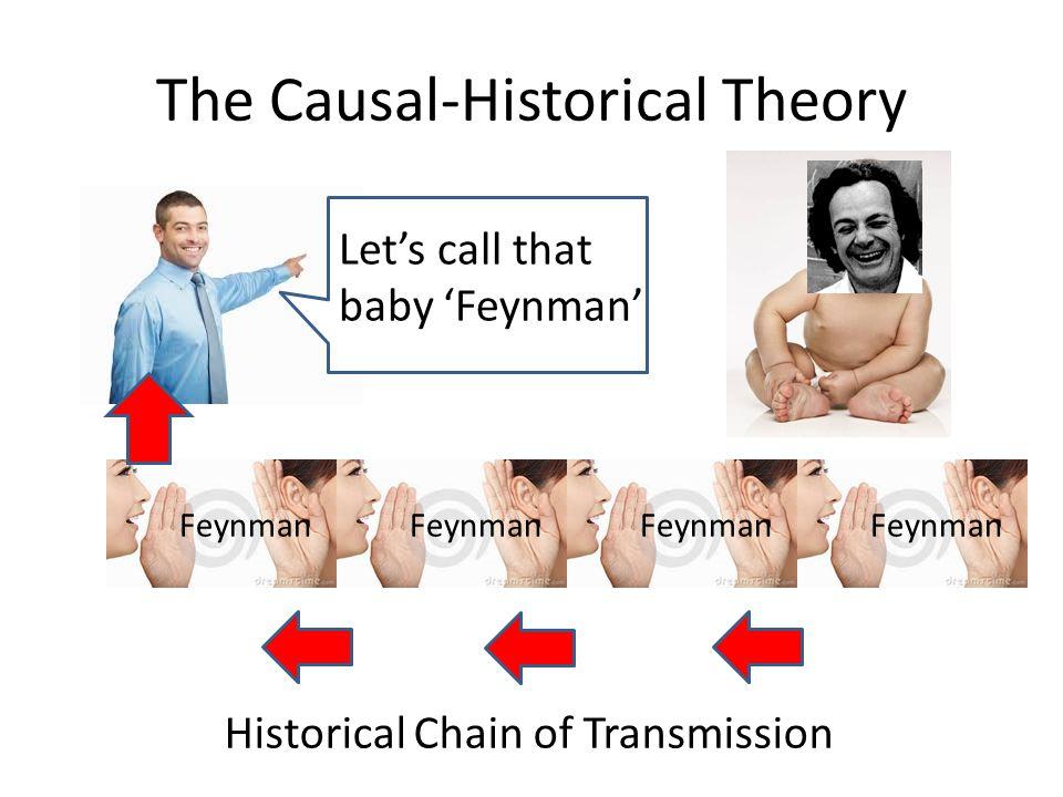 The Causal-Historical Theory Denotation Feynman