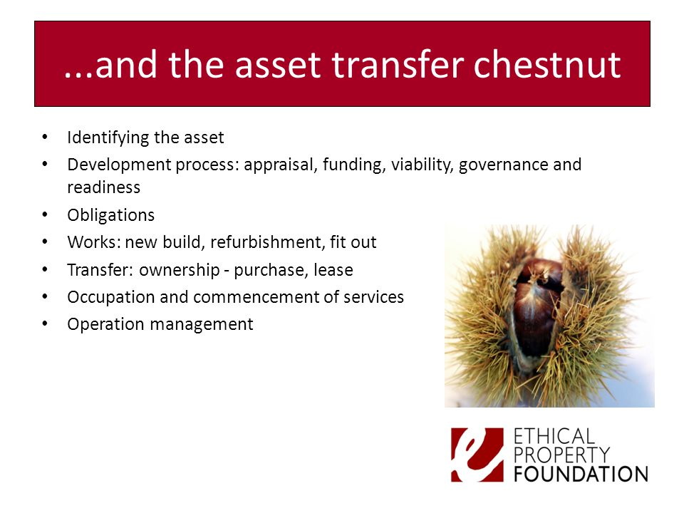 ...and the asset transfer chestnut Identifying the asset Development process: appraisal, funding, viability, governance and readiness Obligations Work