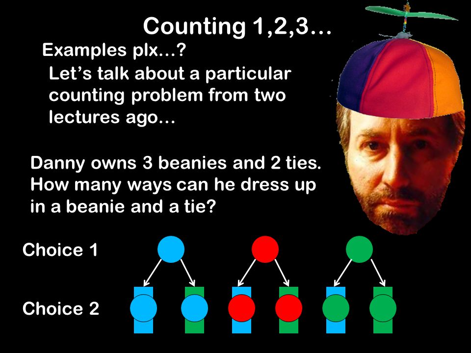 Counting 1,2,3… Examples plx….