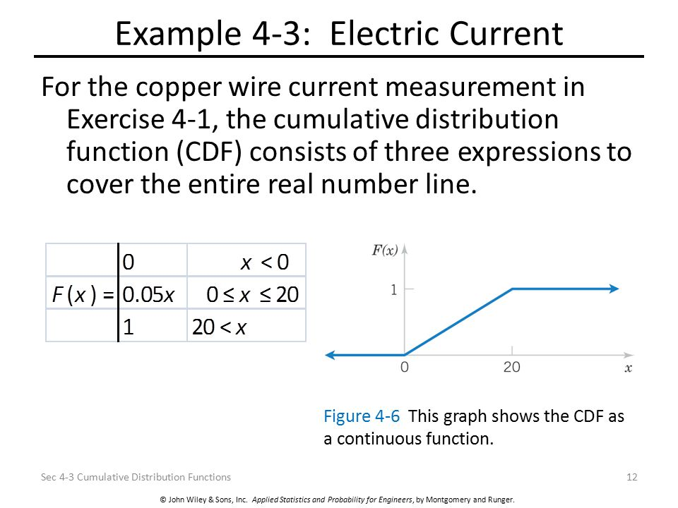 © John Wiley & Sons, Inc. Applied Statistics and Probability for Engineers, by Montgomery and Runger. Example 4-3: Electric Current For the copper wir