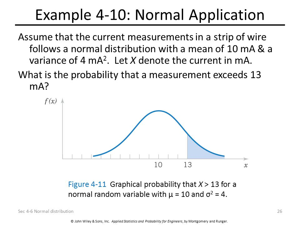 © John Wiley & Sons, Inc. Applied Statistics and Probability for Engineers, by Montgomery and Runger. Example 4-10: Normal Application Assume that the