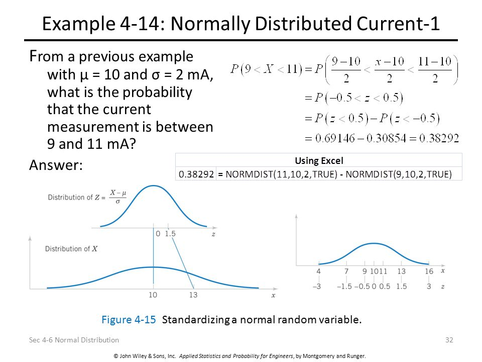 © John Wiley & Sons, Inc. Applied Statistics and Probability for Engineers, by Montgomery and Runger. Example 4-14: Normally Distributed Current-1 F r