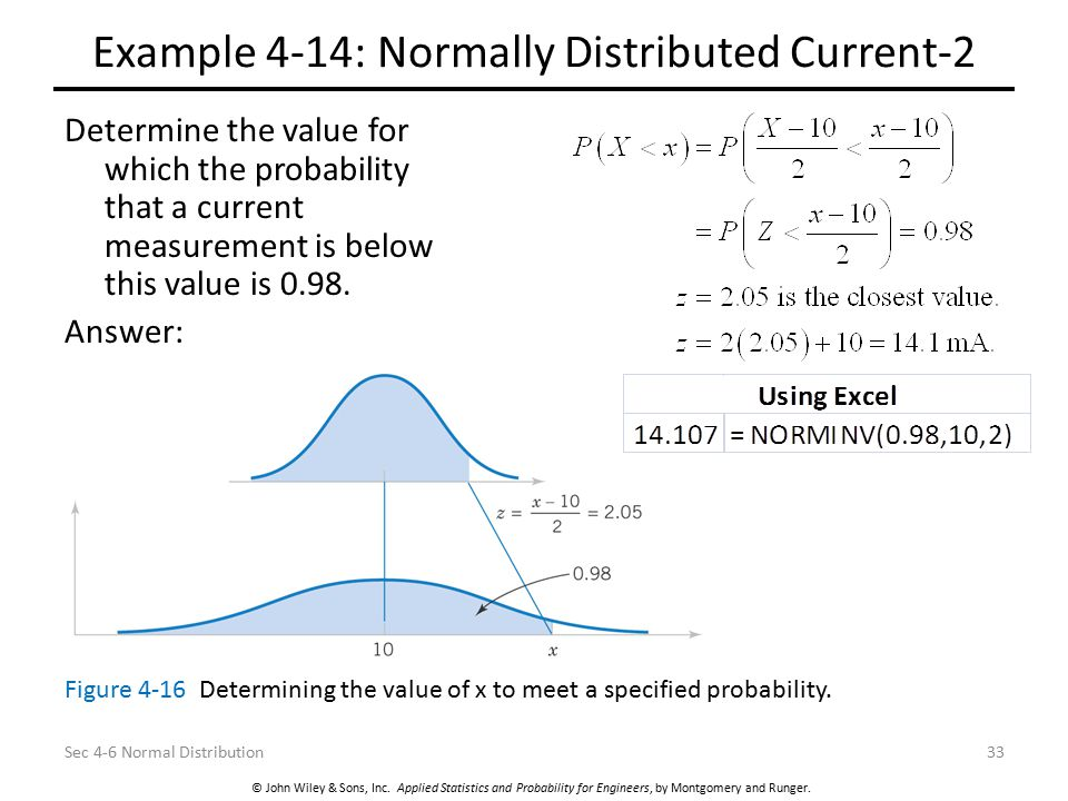 © John Wiley & Sons, Inc. Applied Statistics and Probability for Engineers, by Montgomery and Runger. Example 4-14: Normally Distributed Current-2 Det
