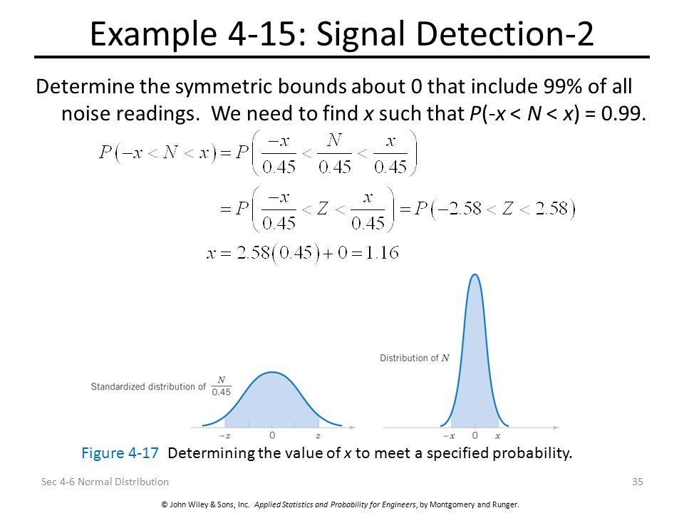 © John Wiley & Sons, Inc. Applied Statistics and Probability for Engineers, by Montgomery and Runger. Example 4-15: Signal Detection-2 Determine the s