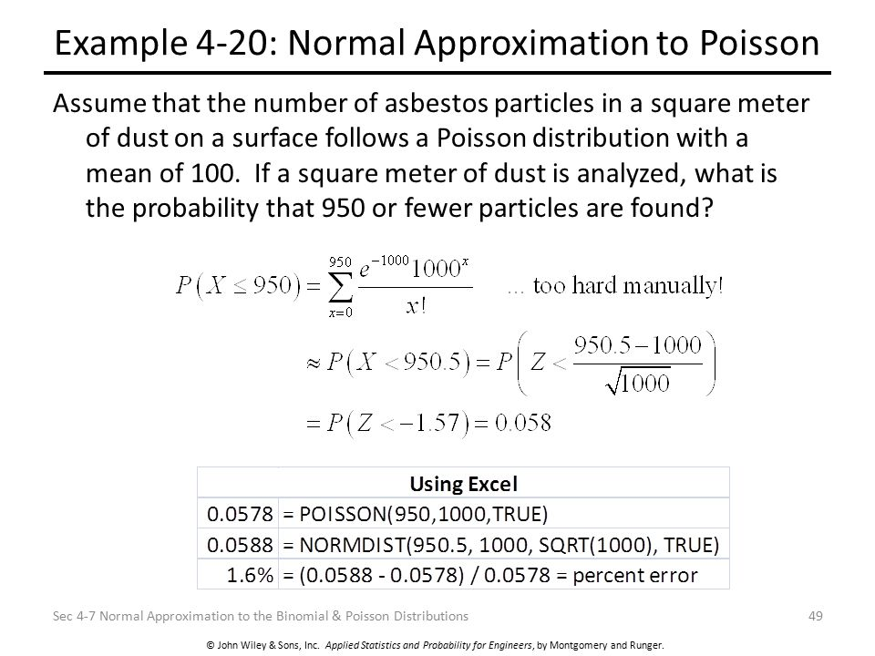 © John Wiley & Sons, Inc. Applied Statistics and Probability for Engineers, by Montgomery and Runger. Example 4-20: Normal Approximation to Poisson As