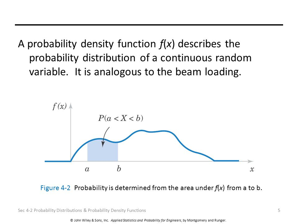 © John Wiley & Sons, Inc. Applied Statistics and Probability for Engineers, by Montgomery and Runger. A probability density function f(x) describes th