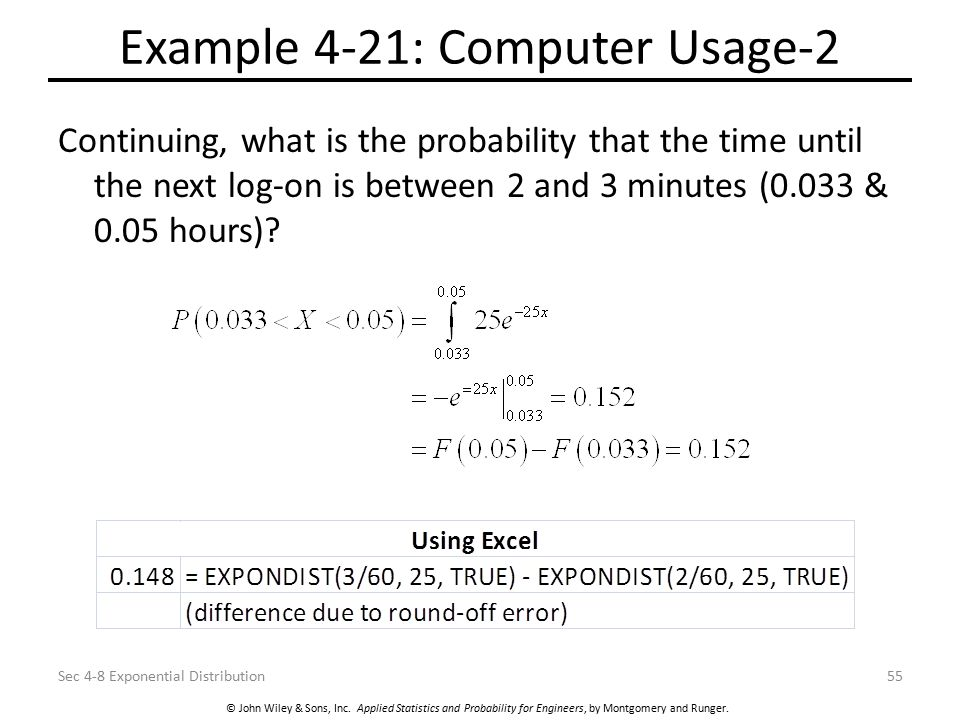 © John Wiley & Sons, Inc. Applied Statistics and Probability for Engineers, by Montgomery and Runger. Example 4-21: Computer Usage-2 Continuing, what