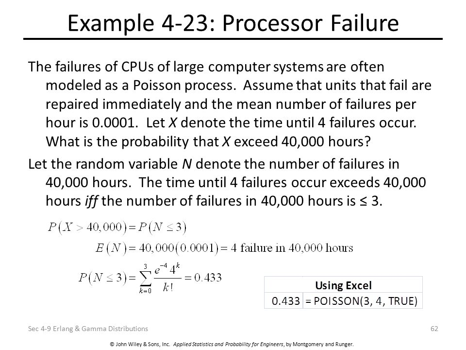 © John Wiley & Sons, Inc. Applied Statistics and Probability for Engineers, by Montgomery and Runger. Example 4-23: Processor Failure The failures of