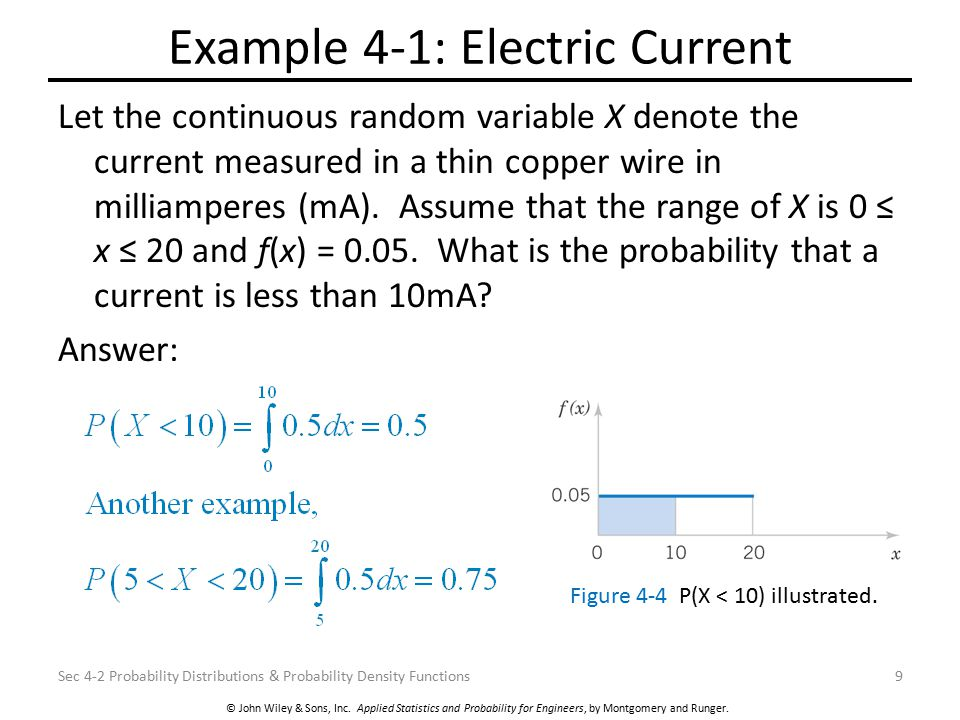 © John Wiley & Sons, Inc. Applied Statistics and Probability for Engineers, by Montgomery and Runger. Example 4-1: Electric Current Let the continuous