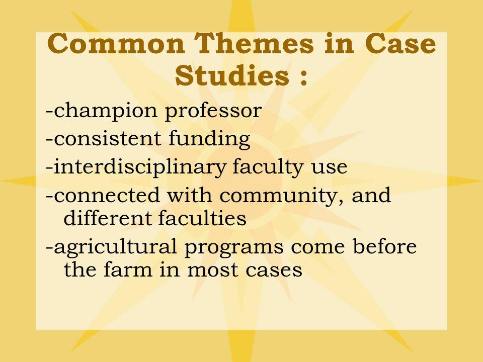Case Study: Kwantlen Polytechnic's Richmond Farm School 1.