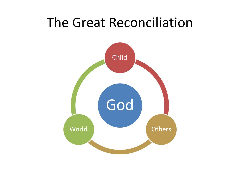 The Great Reconciliation God ChildOthersWorld