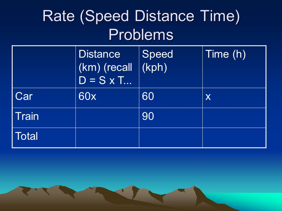 Rate (Speed Distance Time) Problems Distance (km) (recall D = S x T...