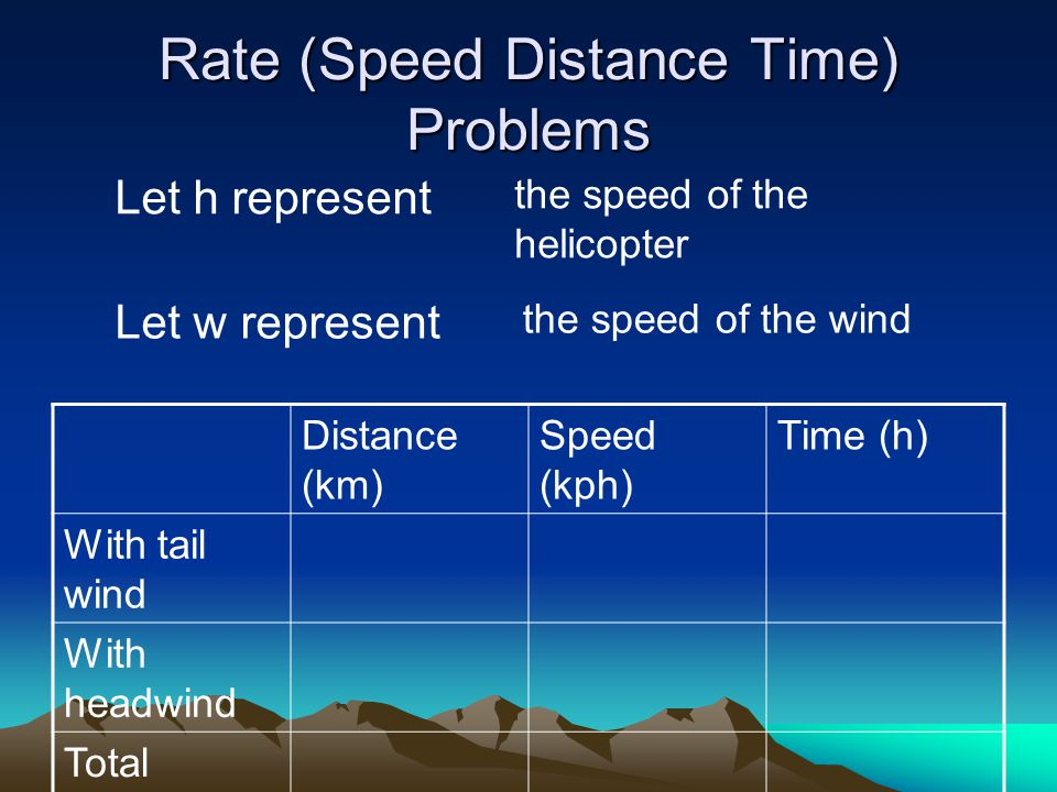 Rate (Speed Distance Time) Problems Let h represent the speed of the helicopter Let w represent the speed of the wind Distance (km) Speed (kph) Time (h) With tail wind With headwind Total