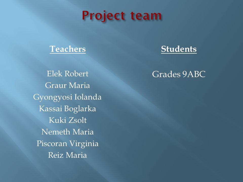 Teachers Elek Robert Graur Maria Gyongyosi Iolanda Kassai Boglarka Kuki Zsolt Nemeth Maria Piscoran Virginia Reiz Maria Students Grades 9ABC