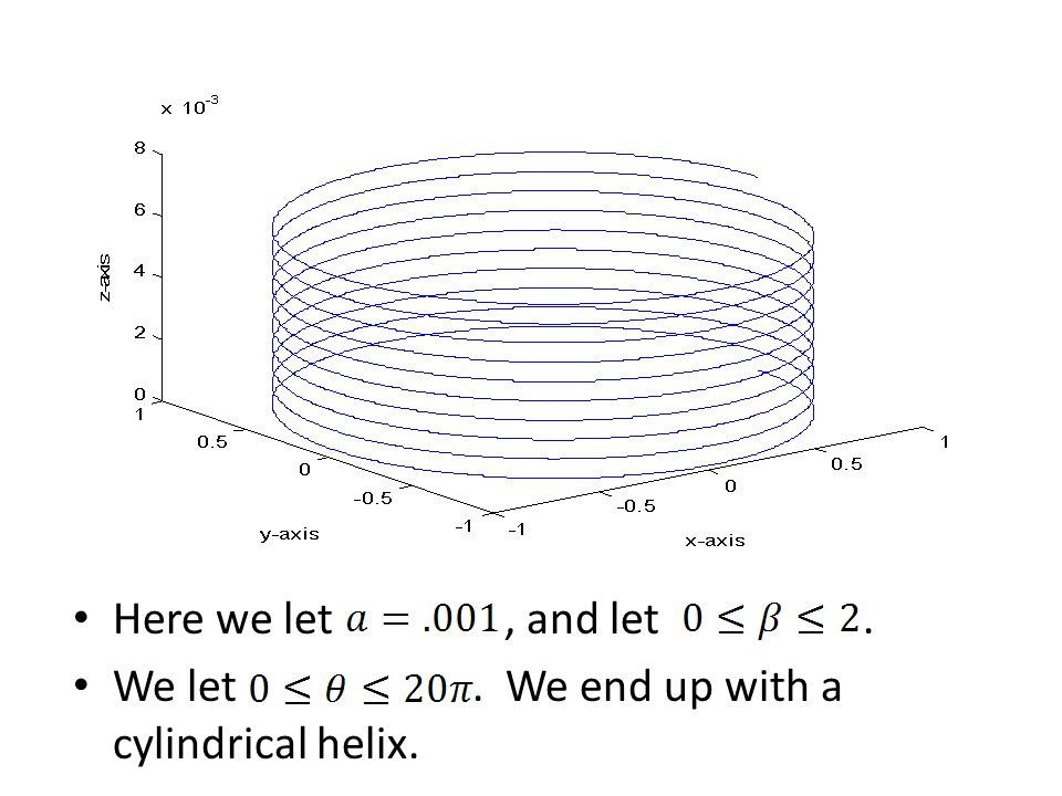 Here we let, and let. We let. We end up with a cylindrical helix.