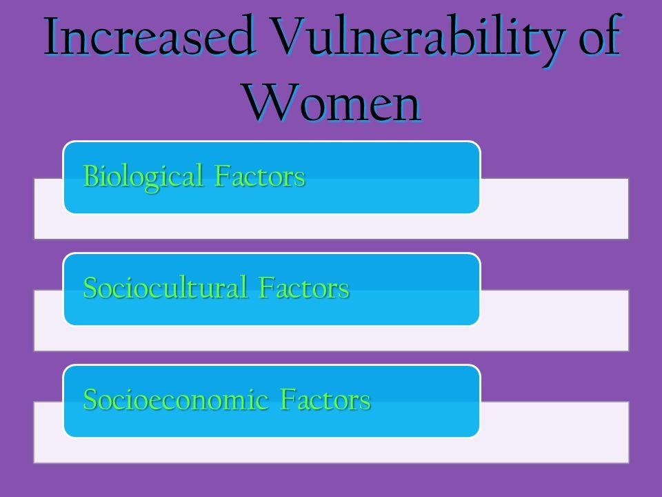 Increased Vulnerability of Women Biological Factors Sociocultural Factors Socioeconomic Factors