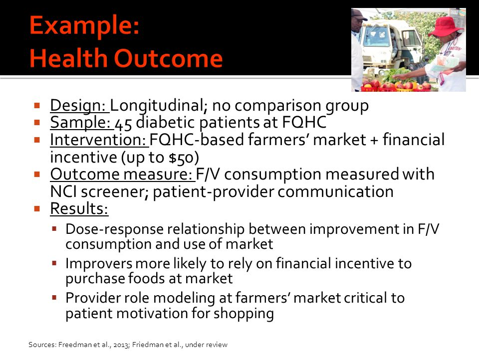  Design: Longitudinal; no comparison group  Sample: 45 diabetic patients at FQHC  Intervention: FQHC-based farmers' market + financial incentive (up to $50)  Outcome measure: F/V consumption measured with NCI screener; patient-provider communication  Results:  Dose-response relationship between improvement in F/V consumption and use of market  Improvers more likely to rely on financial incentive to purchase foods at market  Provider role modeling at farmers' market critical to patient motivation for shopping Sources: Freedman et al., 2013; Friedman et al., under review