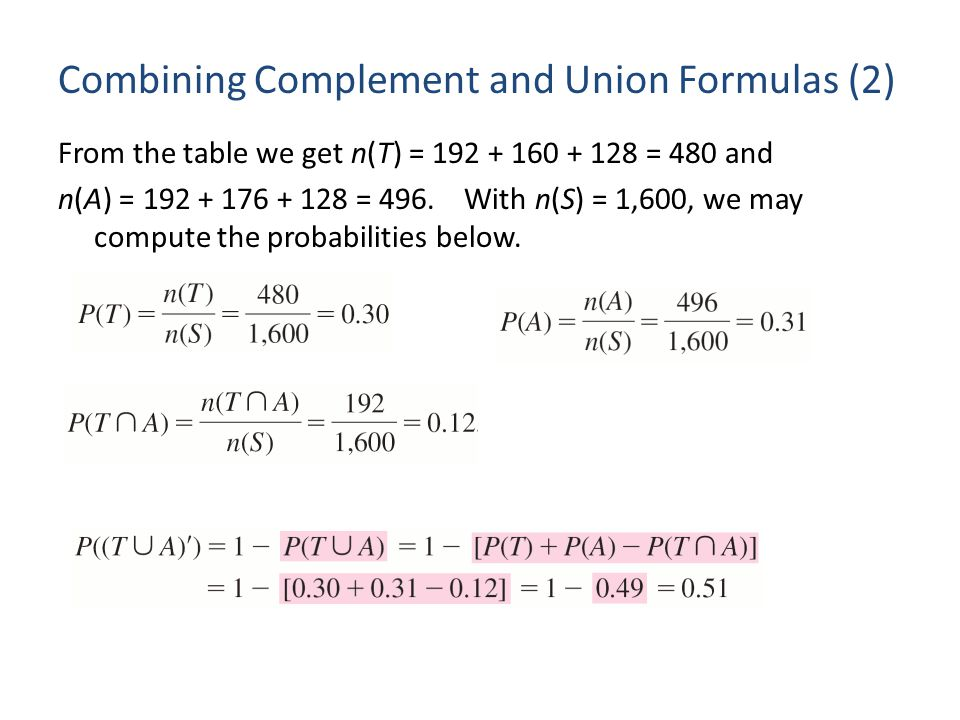 Combining Complement and Union Formulas (2) From the table we get n(T) = 192 + 160 + 128 = 480 and n(A) = 192 + 176 + 128 = 496. With n(S) = 1,600, we