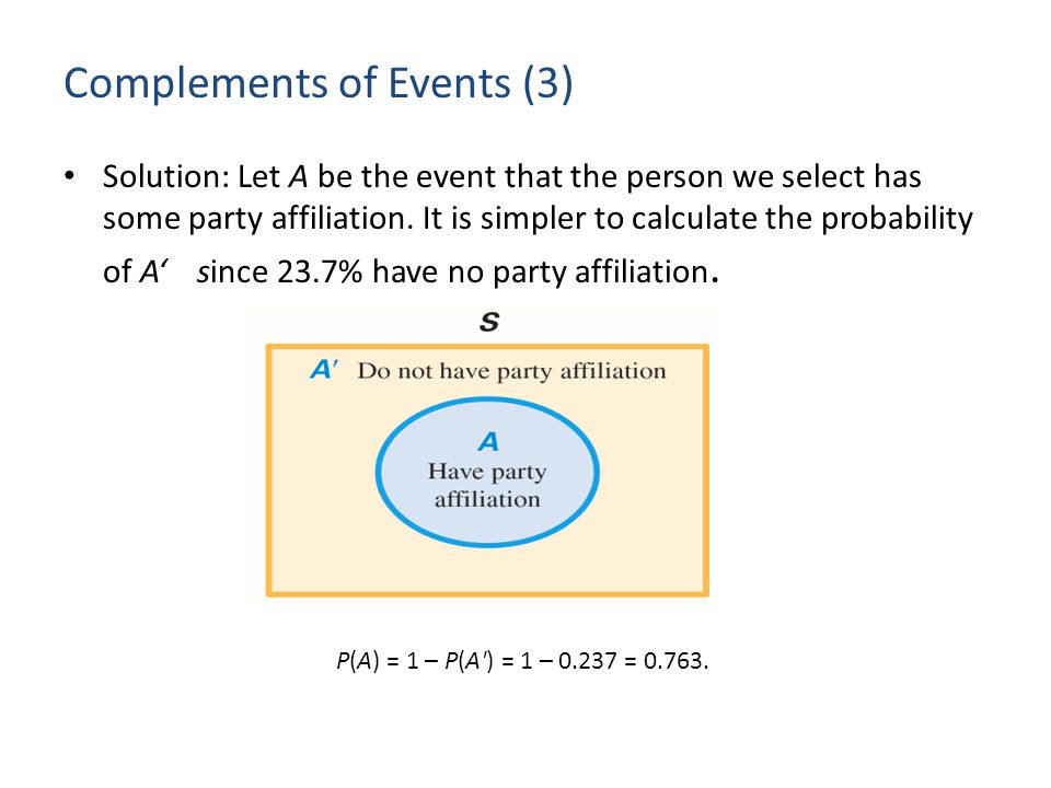 Complements of Events (3) Solution: Let A be the event that the person we select has some party affiliation. It is simpler to calculate the probabilit