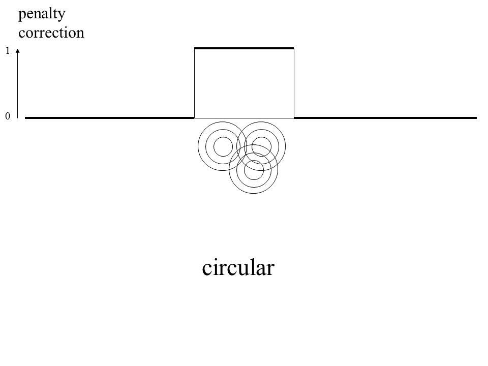 penalty correction 1 0 circular