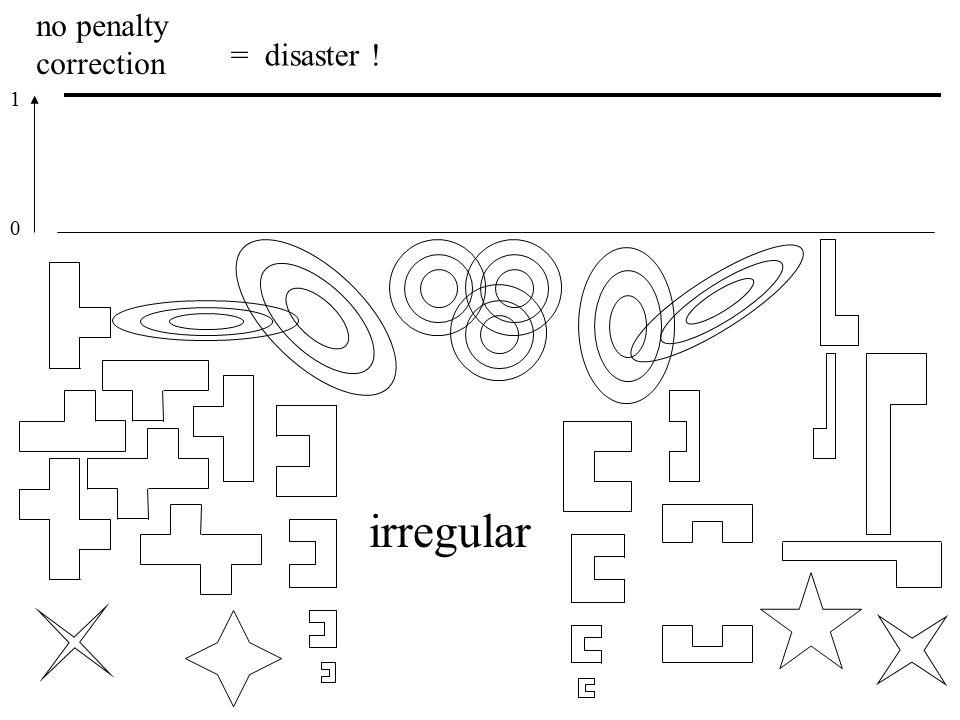 no penalty correction 1 0 = disaster ! irregular
