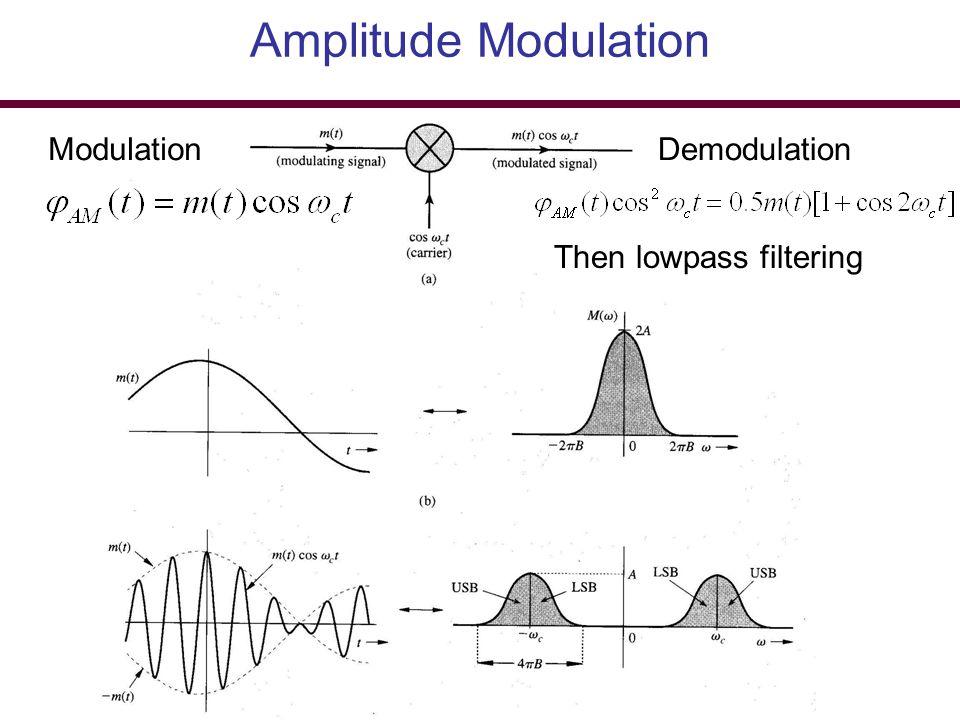 Amplitude Modulation ModulationDemodulation Then lowpass filtering