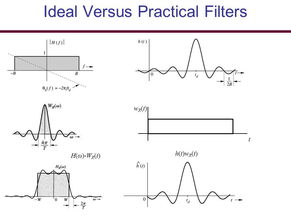 Ideal Versus Practical Filters t wR(t)wR(t) h(t)wR(t)h(t)wR(t) H(ω)*WR(t)H(ω)*WR(t)