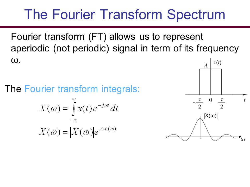 Properties of the Fourier Transform Multiplication by a Complex Exponential (Freq.