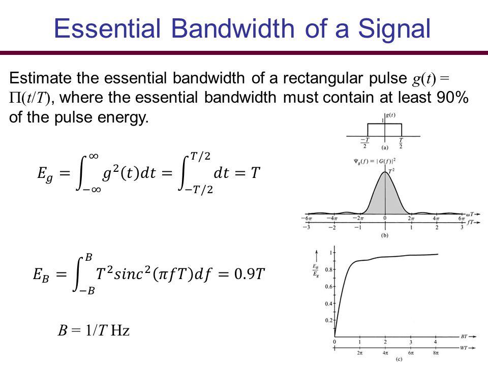 Essential Bandwidth of a Signal Estimate the essential bandwidth of a rectangular pulse g(t) =  (t/T), where the essential bandwidth must contain at